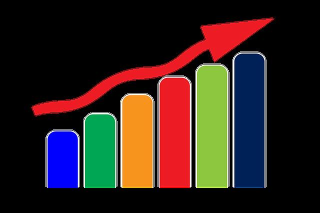 wykres ujmowania kosztu wyceny warrantów w czasie
