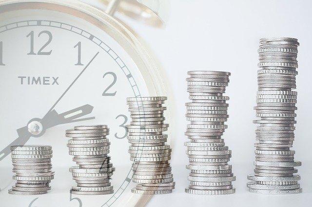 rentowność obligacji w czasie