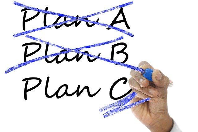 plan Covid opcji menedżerskich